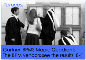 Gartner releases iBPMS Magic Quadrant; Confused? You should be. #bpms #bpm