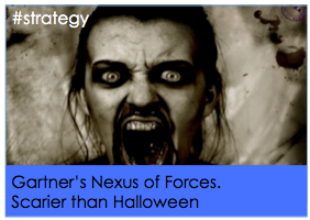 Gartner Nexus of Forces. Scarier than Halloween.